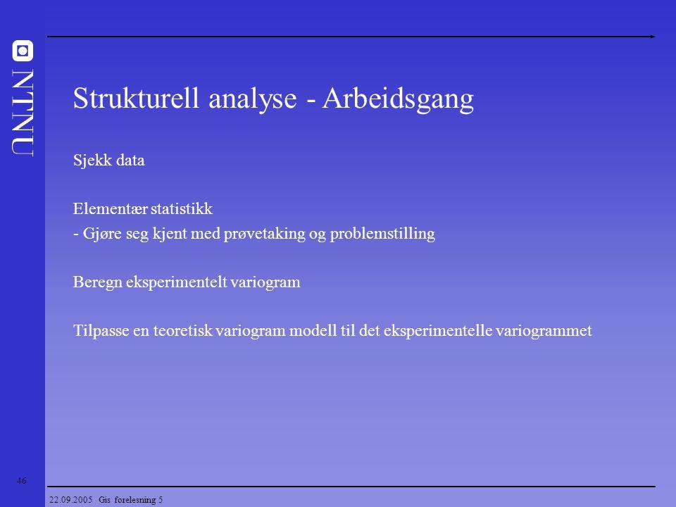 Strukturell analyse - Arbeidsgang