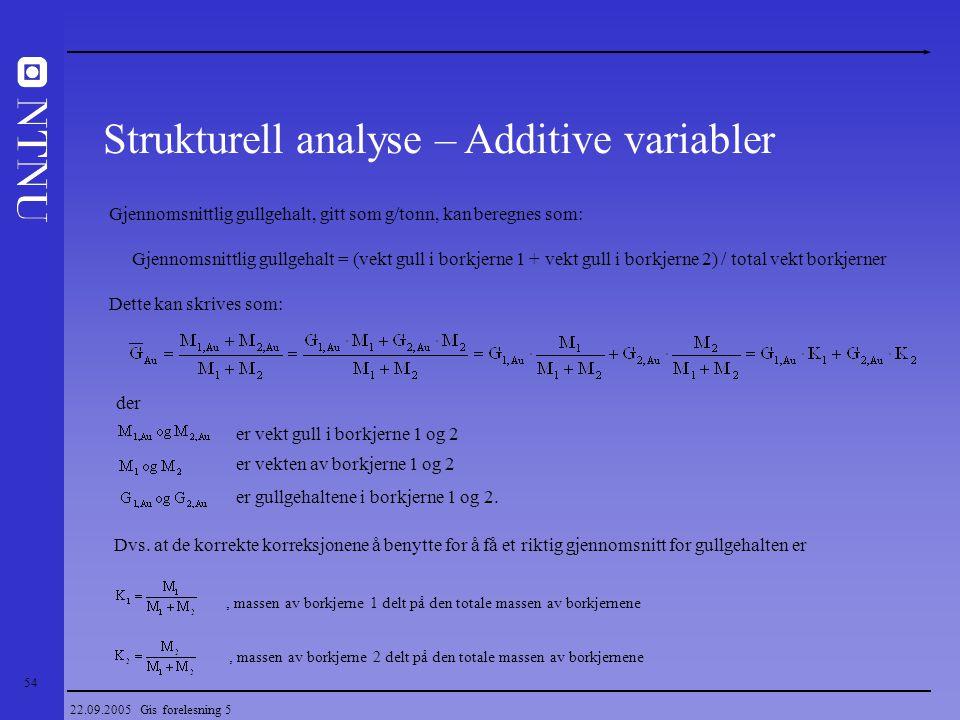 Strukturell analyse – Additive variabler