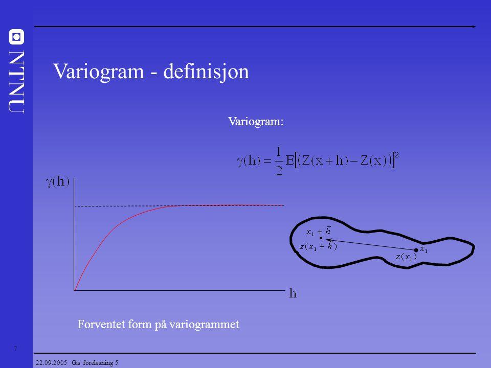 Variogram - definisjon
