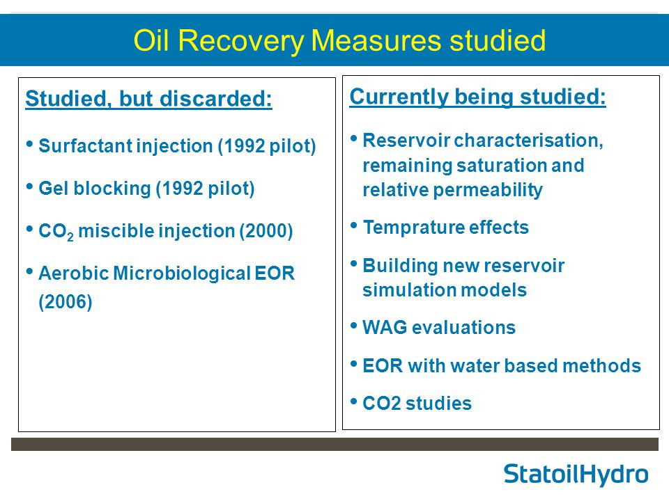 Oil Recovery Measures studied