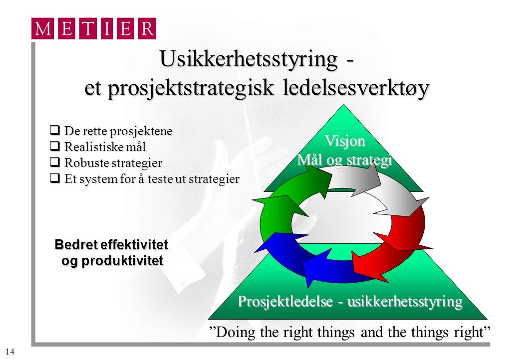 Usikkerhetsstyring - et prosjektstrategisk ledelsesverktøy