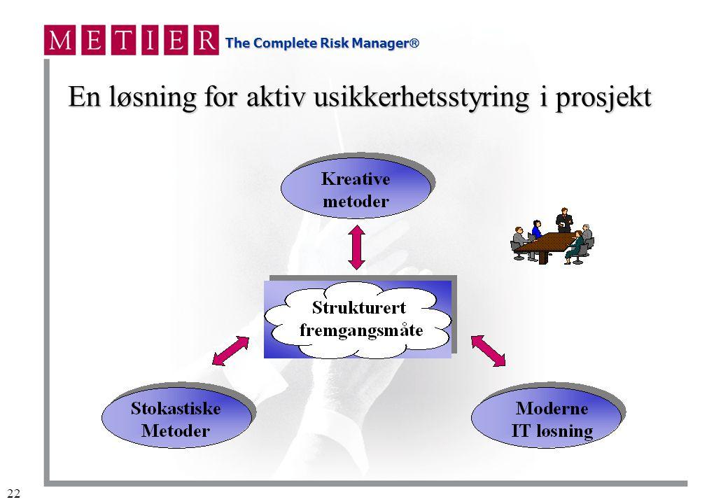 En løsning for aktiv usikkerhetsstyring i prosjekt
