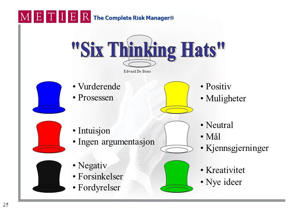 Six Thinking Hats Vurderende Prosessen Positiv Muligheter Intuisjon