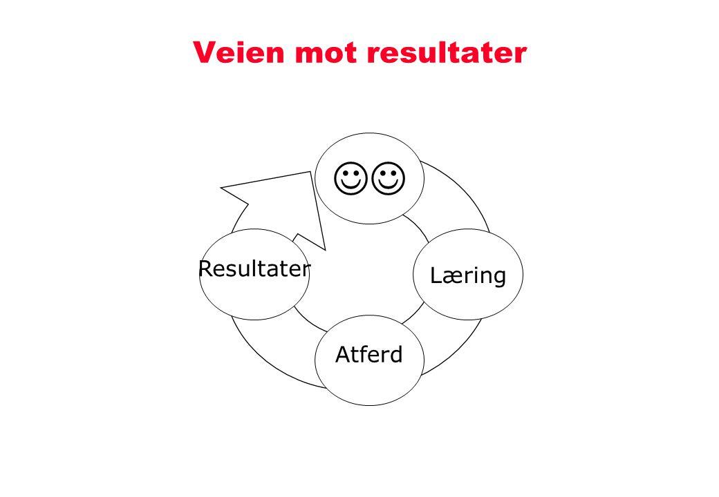 Veien mot resultater  Læring Atferd Resultater