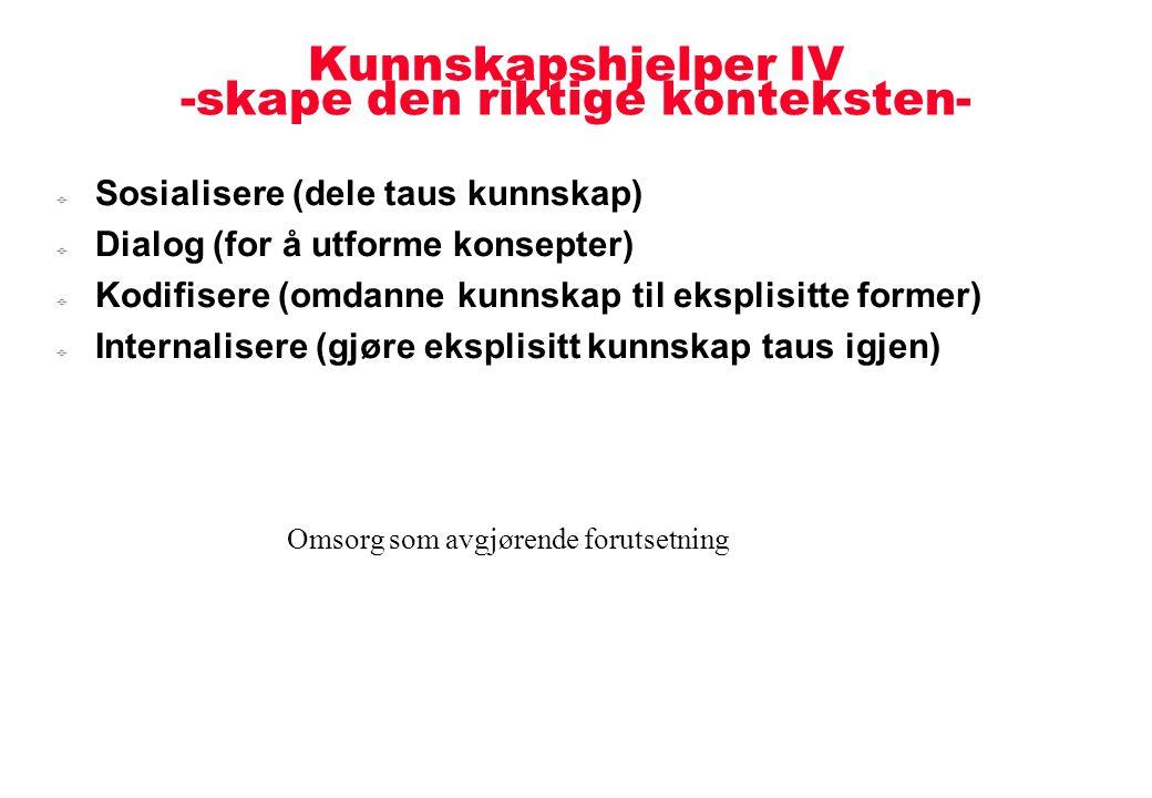 Kunnskapshjelper IV -skape den riktige konteksten-