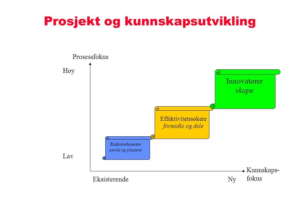 Prosjekt og kunnskapsutvikling