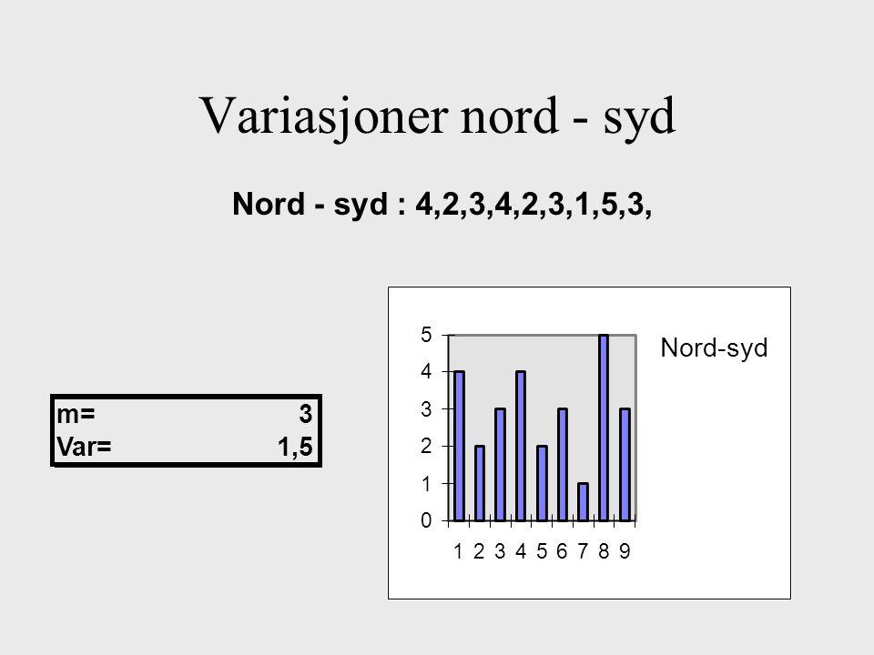 Variasjoner nord - syd Nord - syd : 4,2,3,4,2,3,1,5,3, Nord-syd m= 3