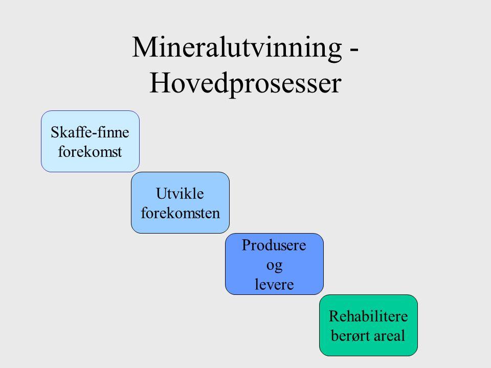 Mineralutvinning - Hovedprosesser