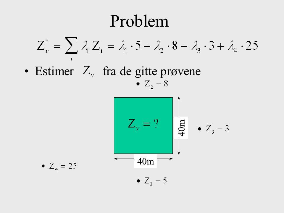 Problem Estimer fra de gitte prøvene 40m 40m