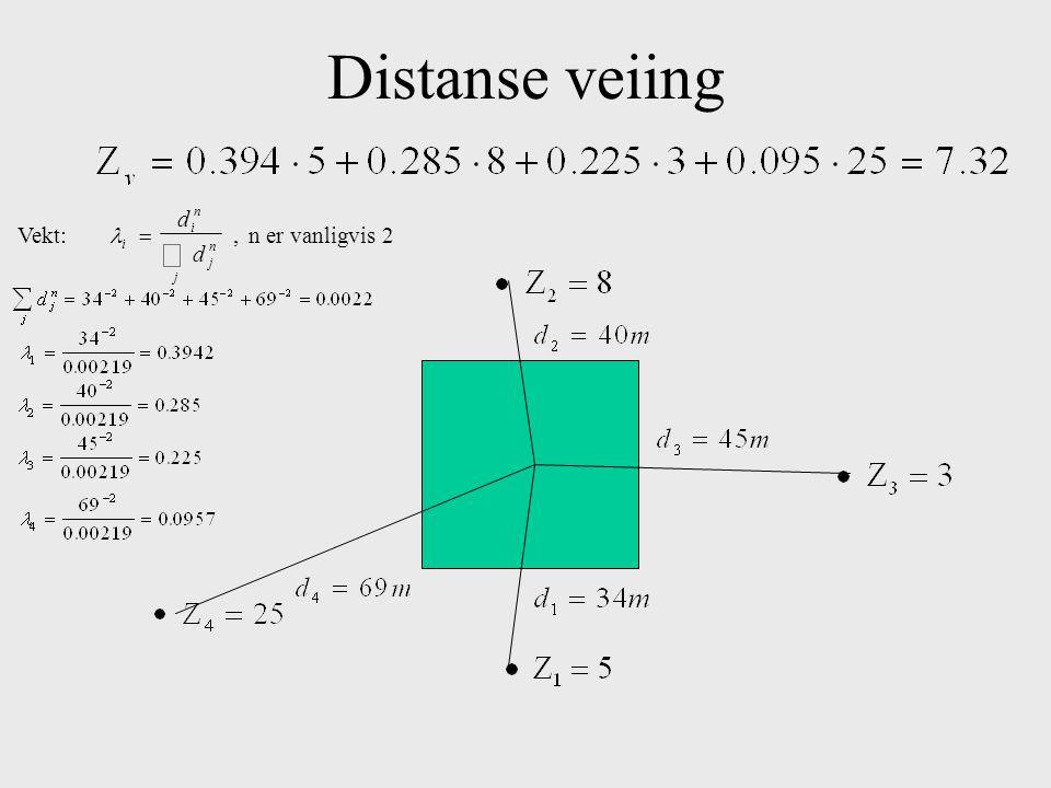 Distanse veiing d n Vekt: l = i , n er vanligvis 2 i å d n j j