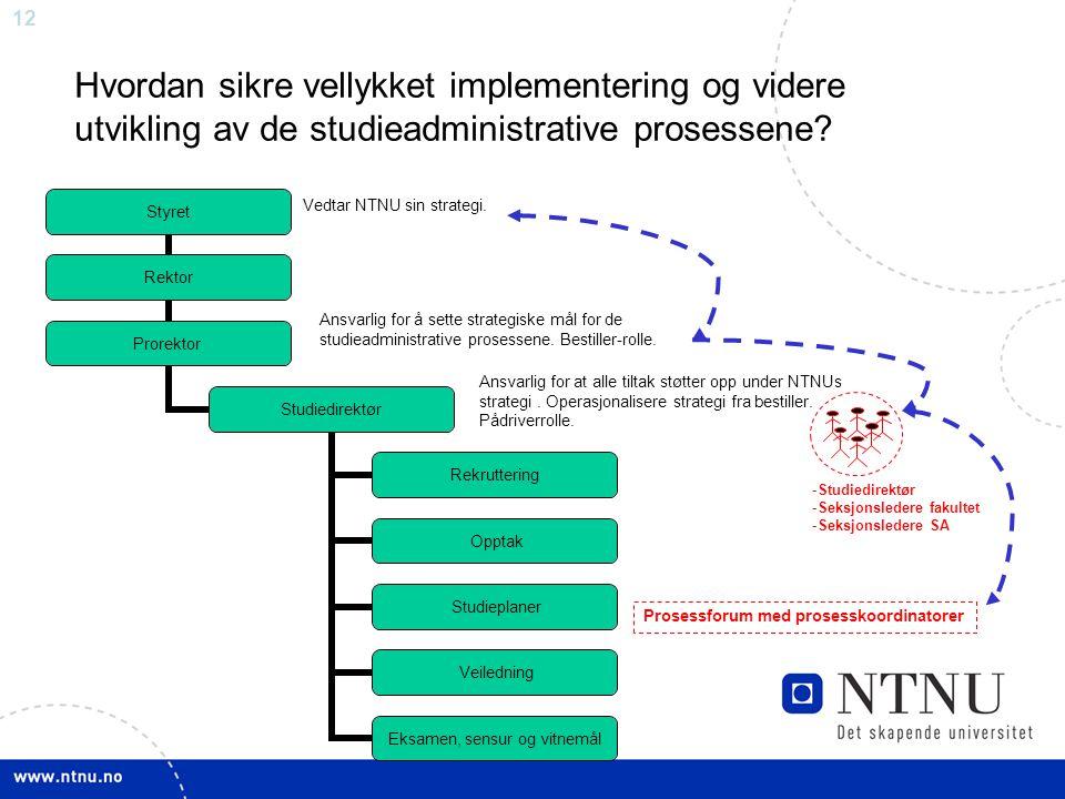 Hvordan sikre vellykket implementering og videre utvikling av de studieadministrative prosessene