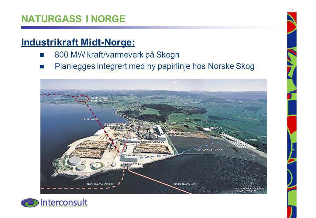 Industrikraft Midt-Norge:
