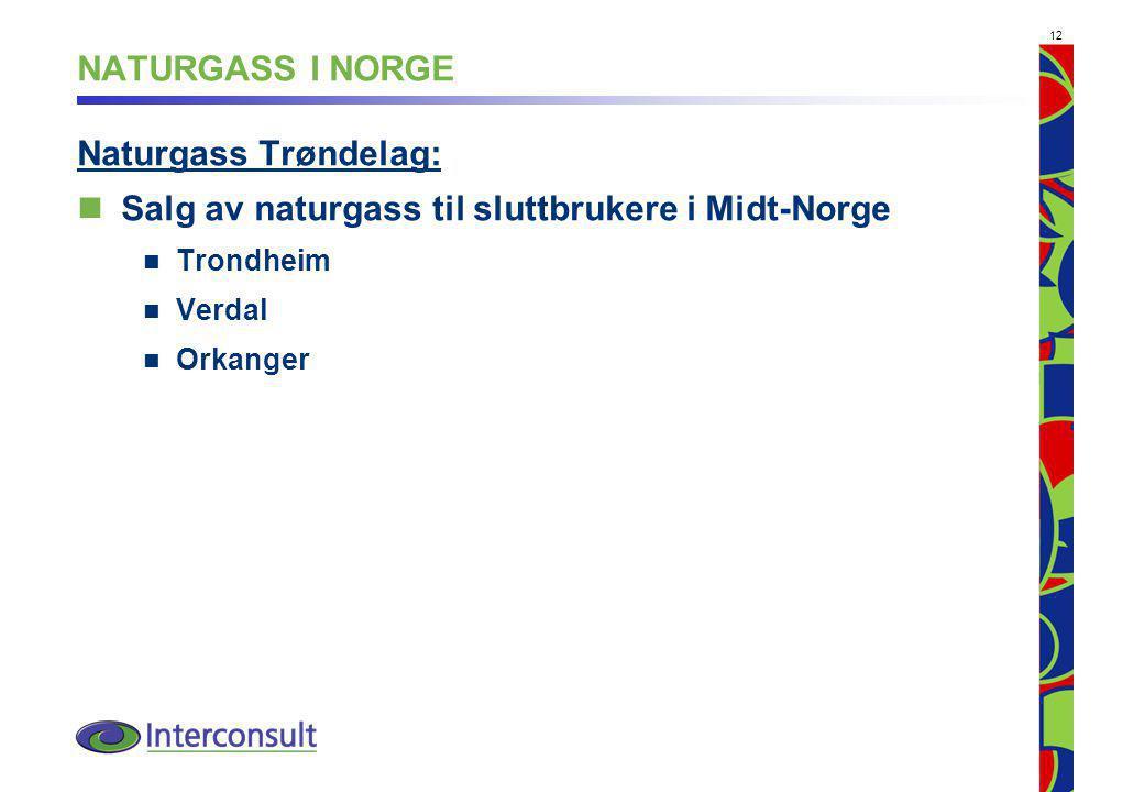 Salg av naturgass til sluttbrukere i Midt-Norge
