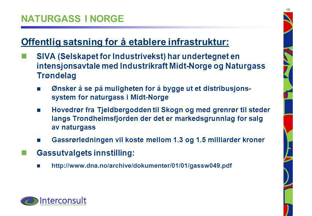 Offentlig satsning for å etablere infrastruktur: