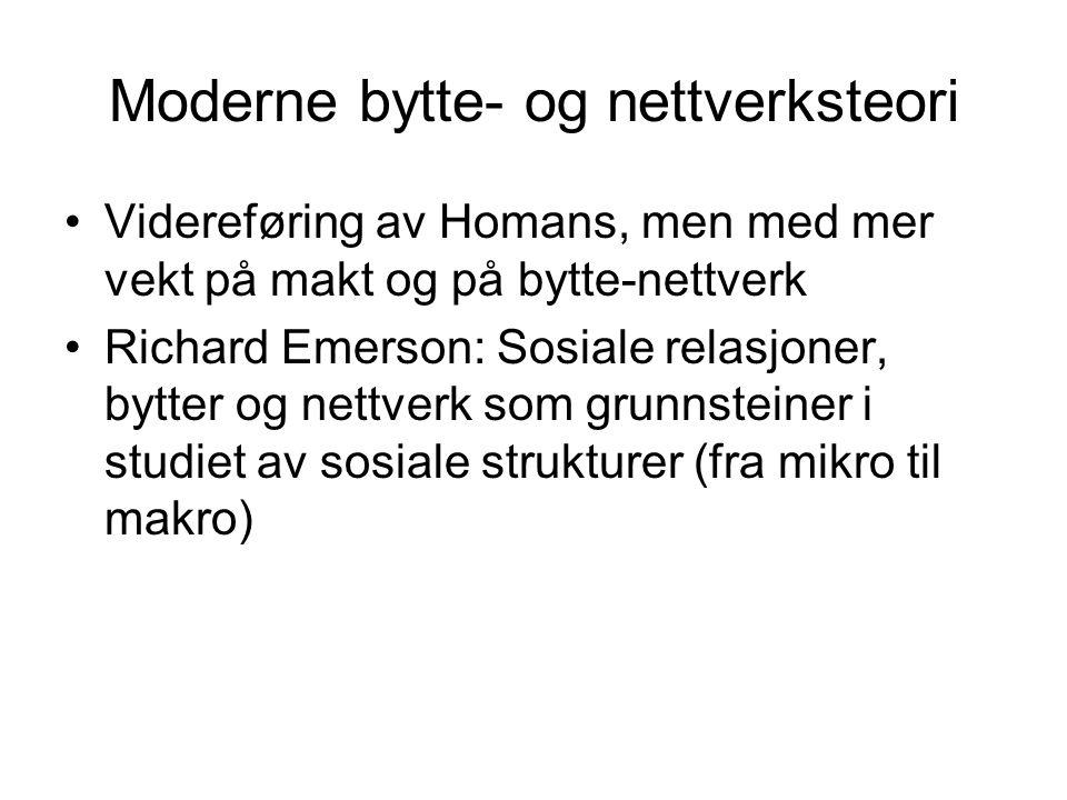 Moderne bytte- og nettverksteori