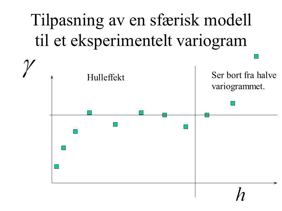 Tilpasning av en sfærisk modell til et eksperimentelt variogram