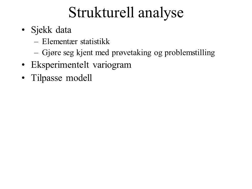 Strukturell analyse Sjekk data Eksperimentelt variogram