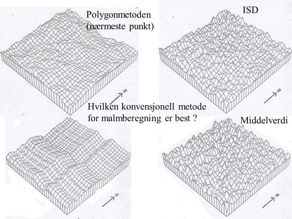 ISD Polygonmetoden. (nærmeste punkt) Hvilken konvensjonell metode.