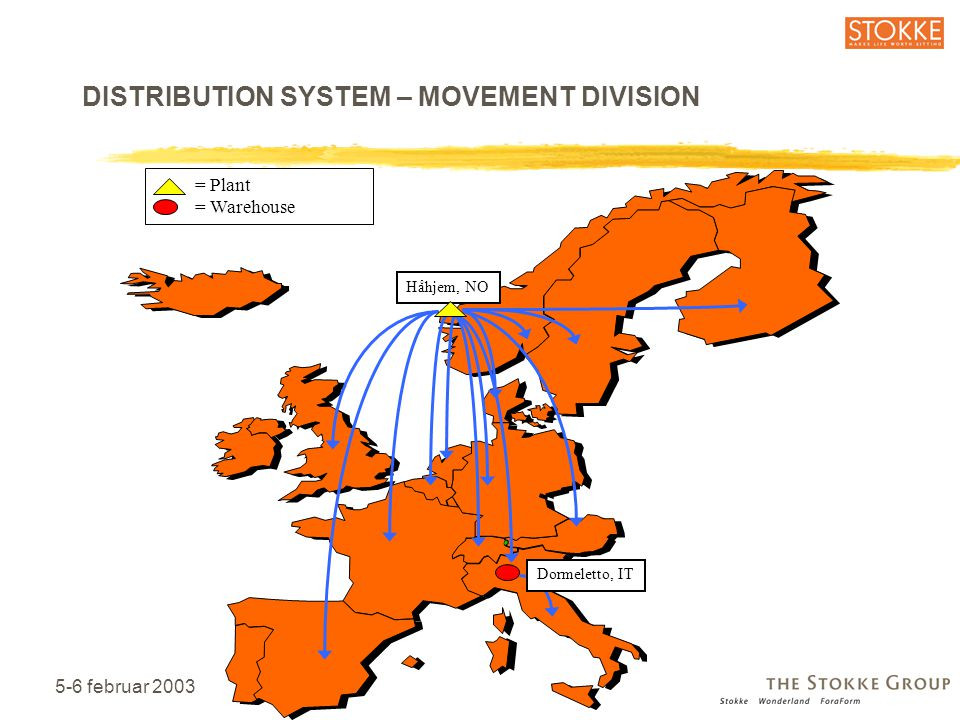 DISTRIBUTION SYSTEM – MOVEMENT DIVISION