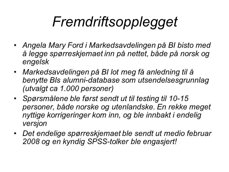 Fremdriftsopplegget Angela Mary Ford i Markedsavdelingen på BI bisto med å legge spørreskjemaet inn på nettet, både på norsk og engelsk.