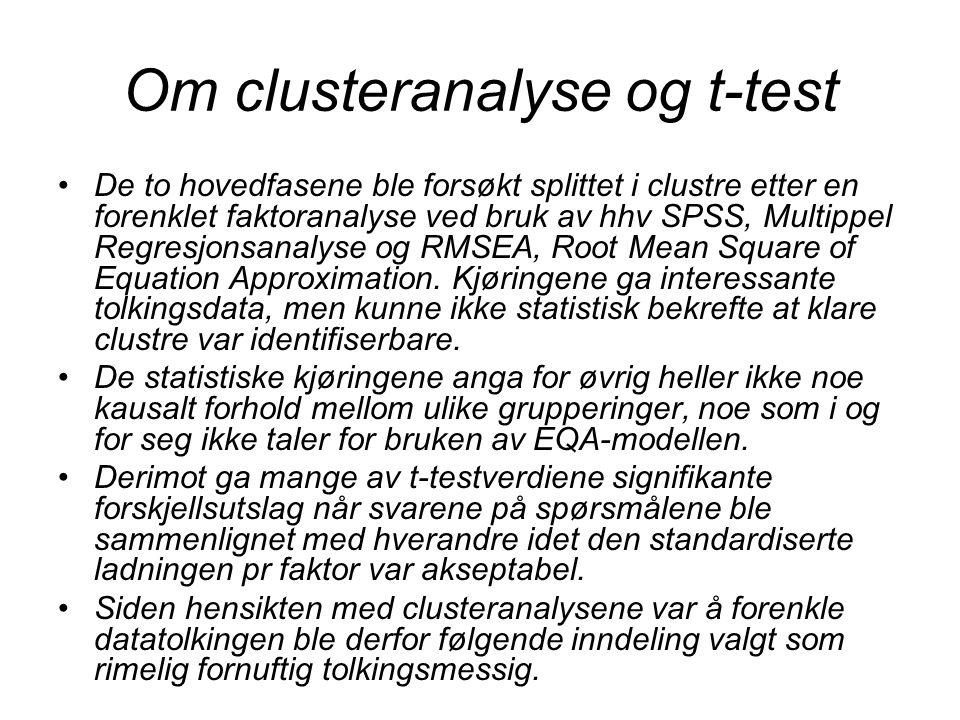 Om clusteranalyse og t-test