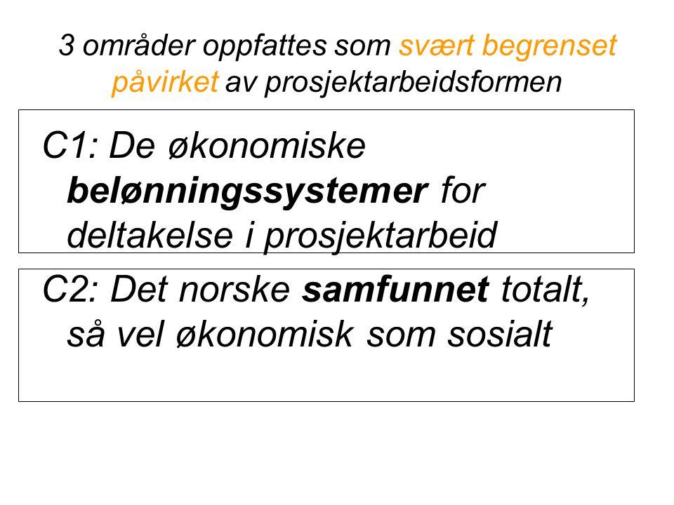 C1: De økonomiske belønningssystemer for deltakelse i prosjektarbeid
