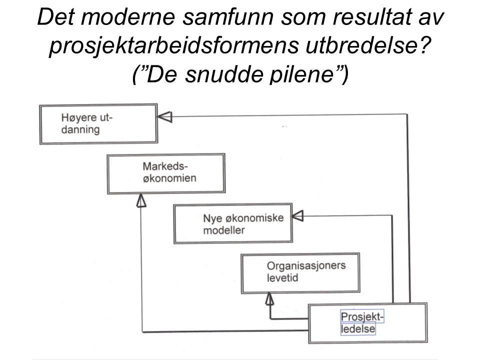 Det moderne samfunn som resultat av prosjektarbeidsformens utbredelse