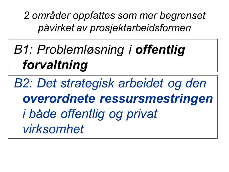 B1: Problemløsning i offentlig forvaltning