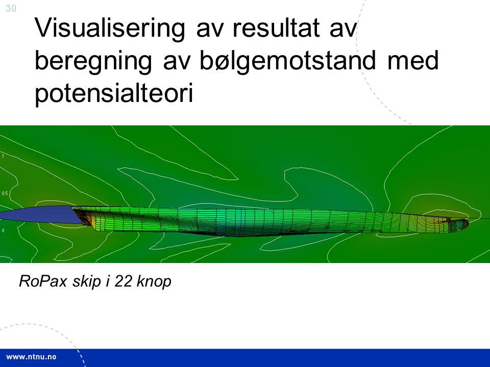 Visualisering av resultat av beregning av bølgemotstand med potensialteori