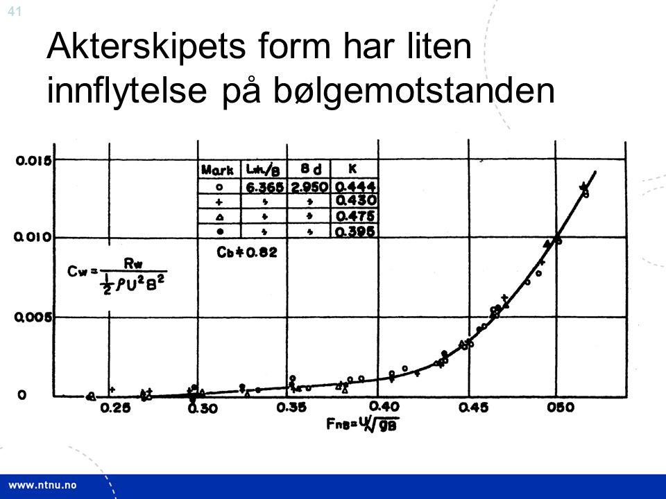 Akterskipets form har liten innflytelse på bølgemotstanden