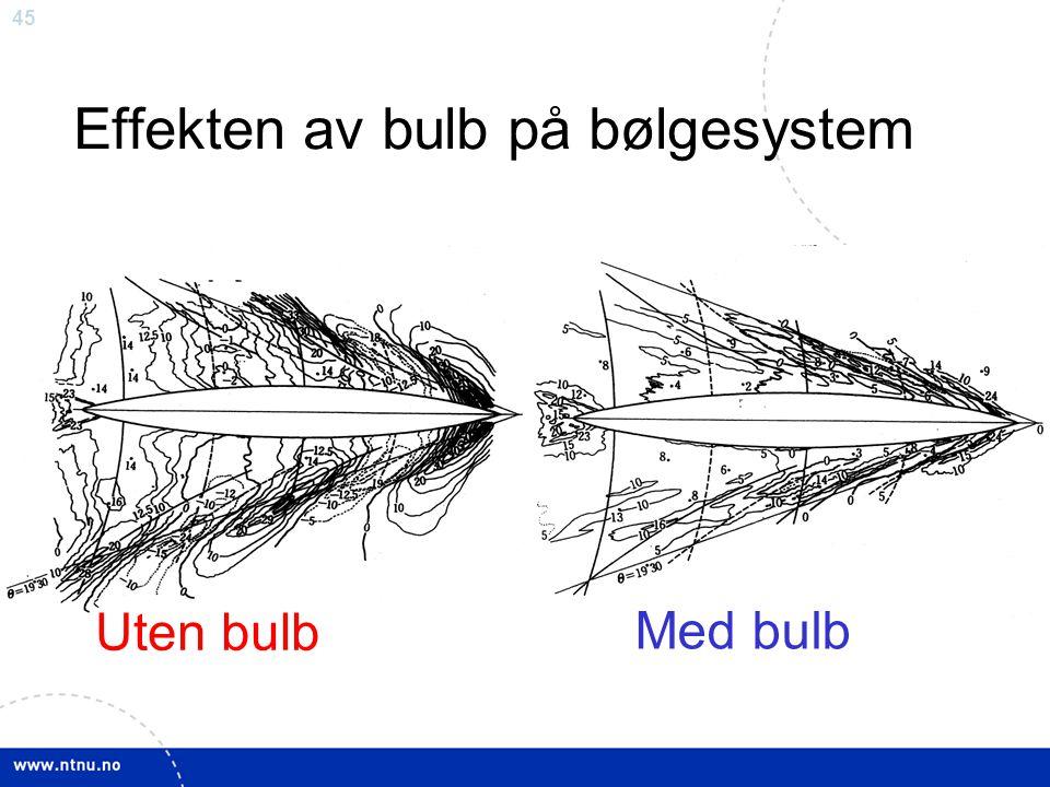 Effekten av bulb på bølgesystem