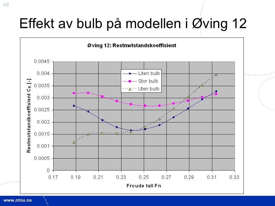 Effekt av bulb på modellen i Øving 12