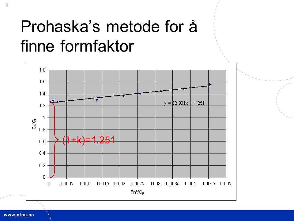 Prohaska's metode for å finne formfaktor