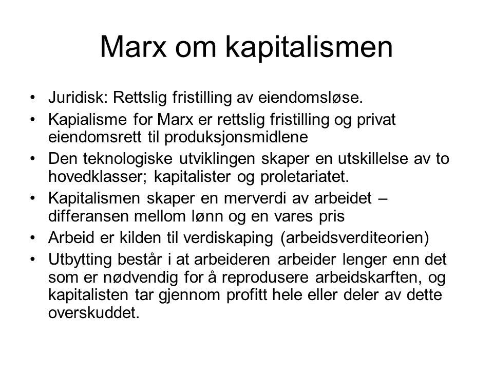 Marx om kapitalismen Juridisk: Rettslig fristilling av eiendomsløse.
