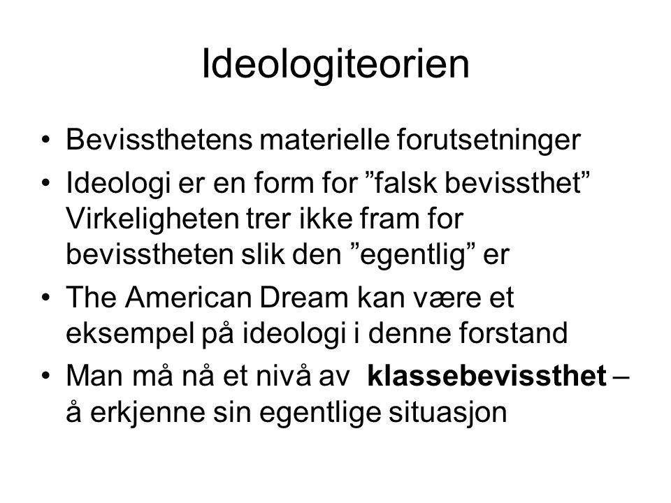Ideologiteorien Bevissthetens materielle forutsetninger