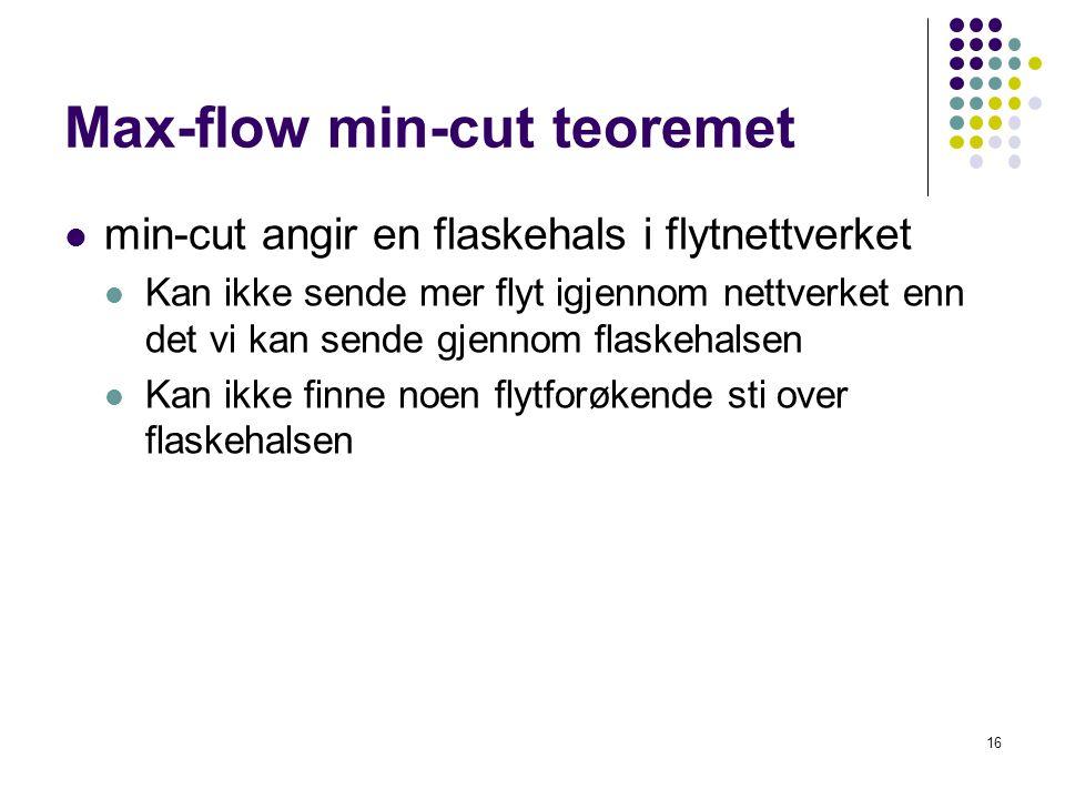 Max-flow min-cut teoremet
