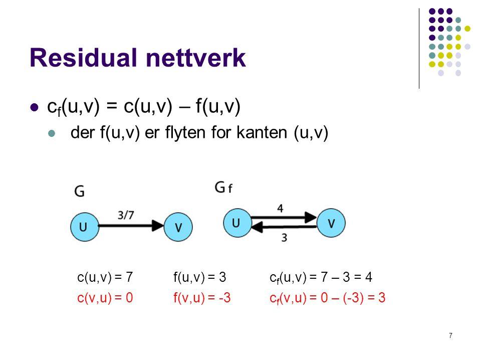 Residual nettverk cf(u,v) = c(u,v) – f(u,v)