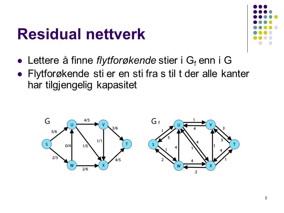 Residual nettverk Lettere å finne flytforøkende stier i Gf enn i G