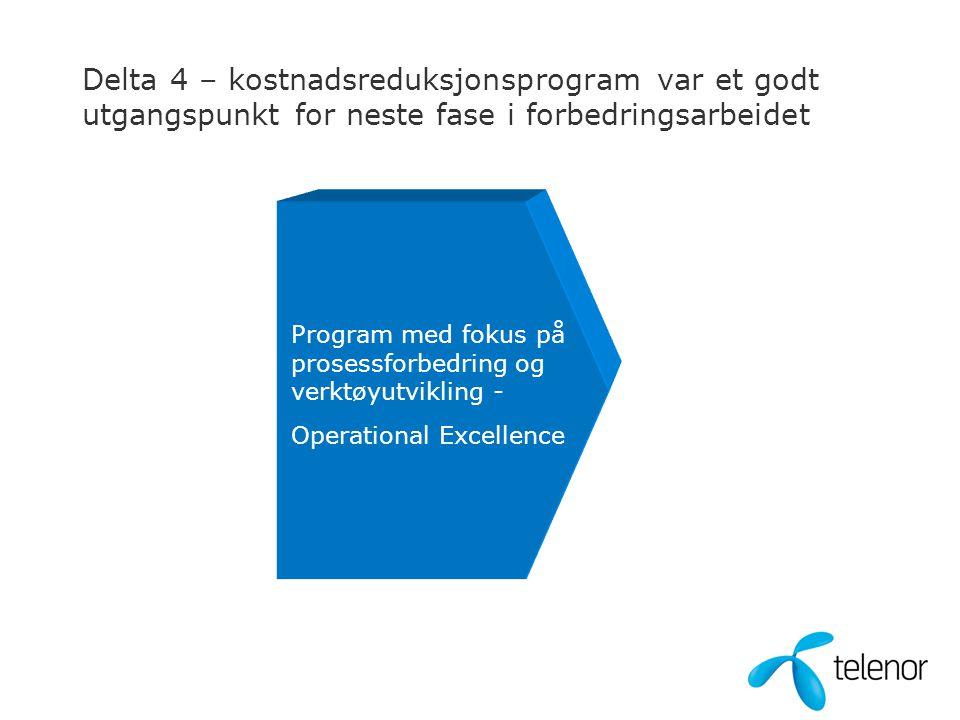 Delta 4 – kostnadsreduksjonsprogram var et godt utgangspunkt for neste fase i forbedringsarbeidet