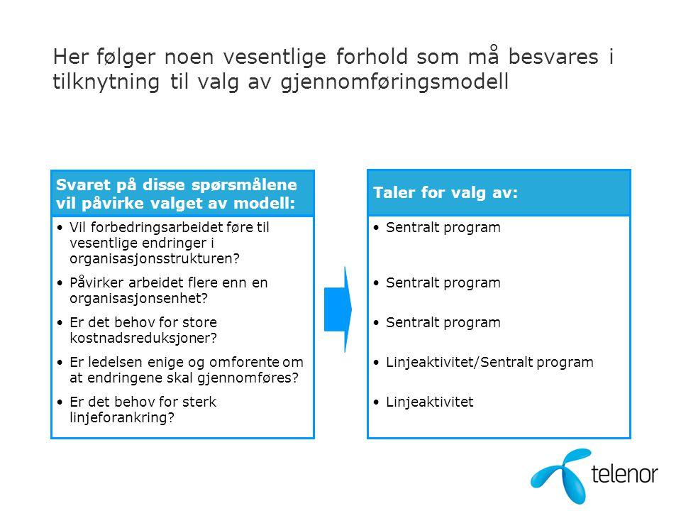 Her følger noen vesentlige forhold som må besvares i tilknytning til valg av gjennomføringsmodell
