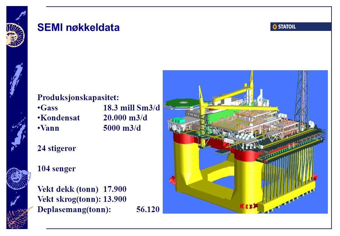 SEMI nøkkeldata Produksjonskapasitet: Gass 18.3 mill Sm3/d