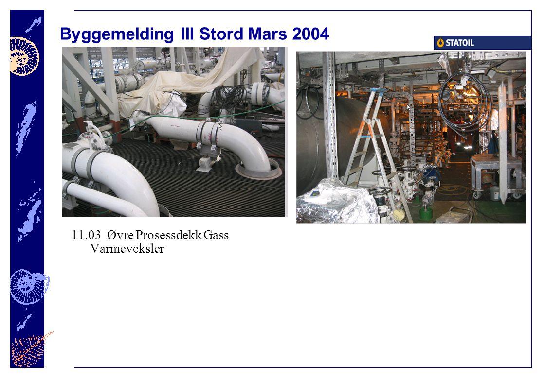 Byggemelding III Stord Mars 2004