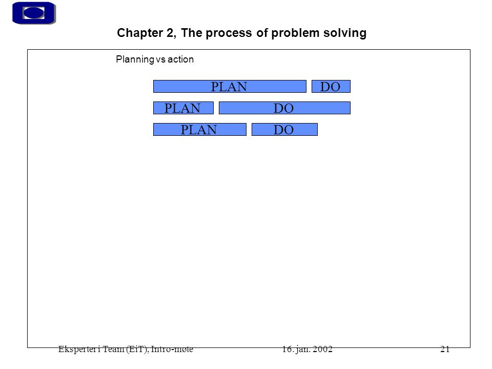 Chapter 2, The process of problem solving