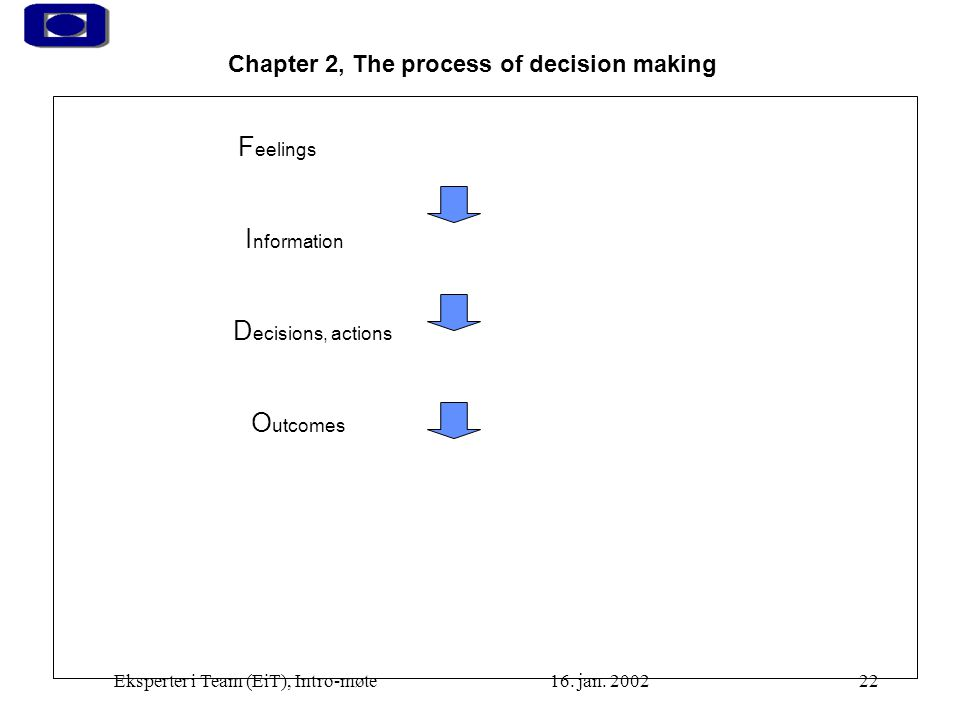 Chapter 2, The process of decision making