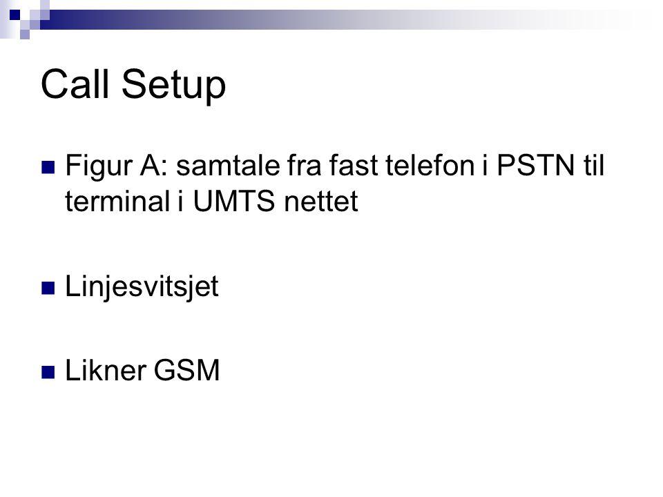 Call Setup Figur A: samtale fra fast telefon i PSTN til terminal i UMTS nettet.