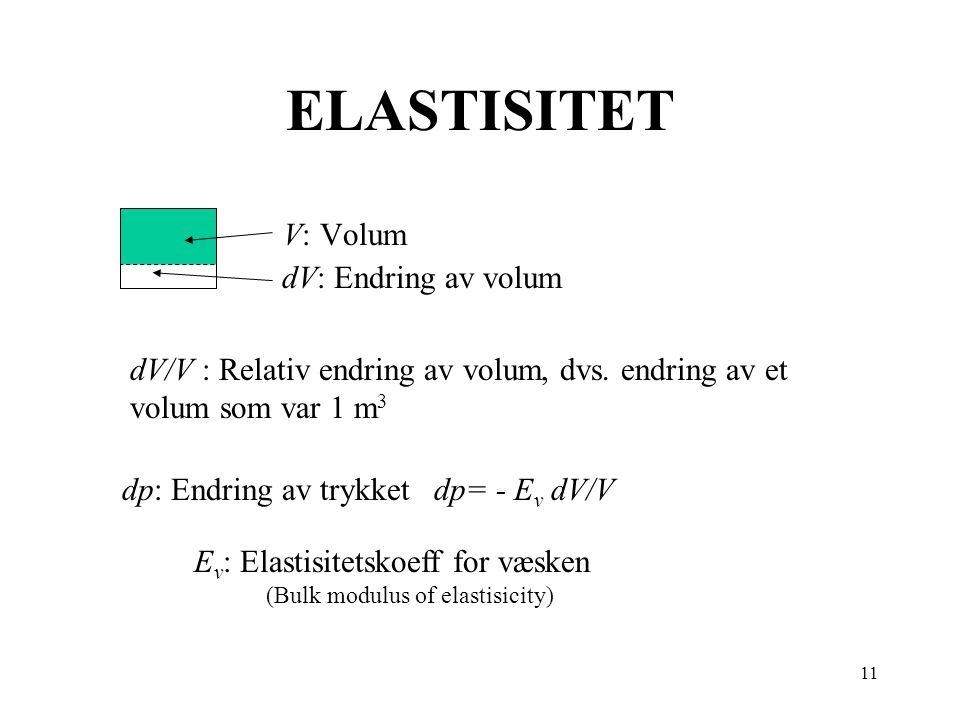 ELASTISITET V: Volum dV: Endring av volum