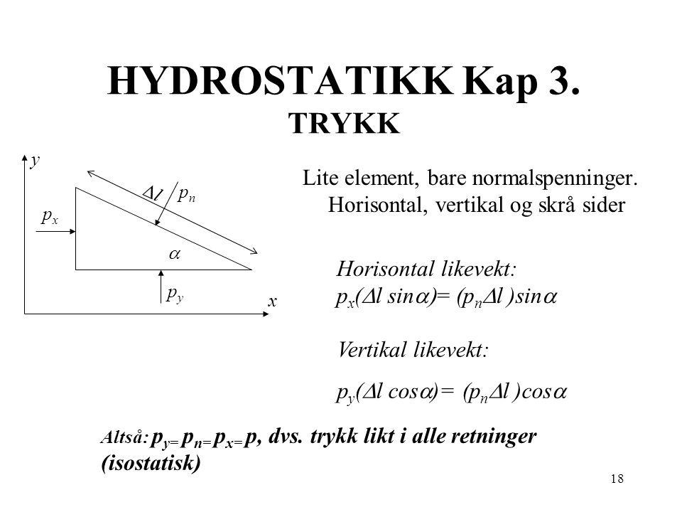 HYDROSTATIKK Kap 3. TRYKK