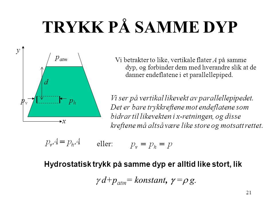 TRYKK PÅ SAMME DYP patm ph pv y x d