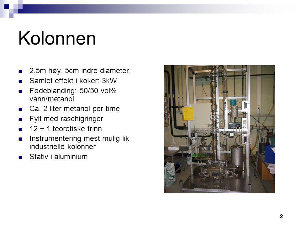Kolonnen 2.5m høy, 5cm indre diameter, Samlet effekt i koker: 3kW