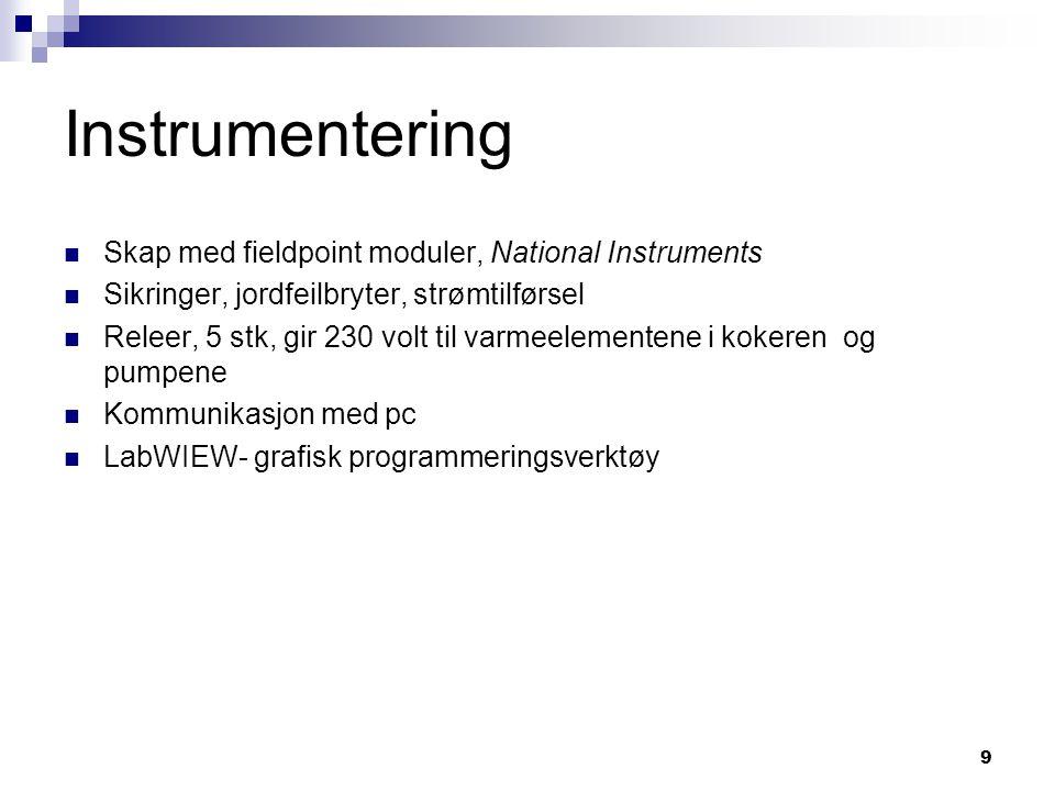 Instrumentering Skap med fieldpoint moduler, National Instruments